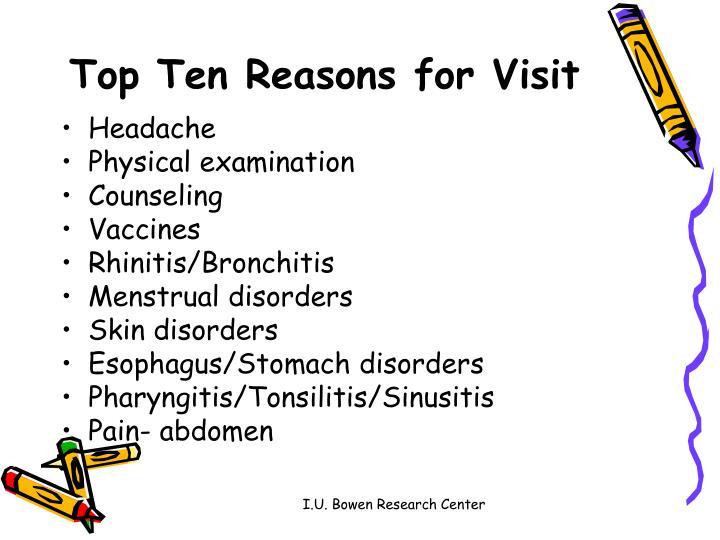 Top Ten Reasons for Visit