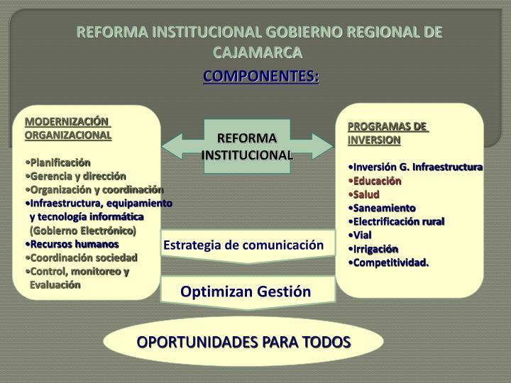 REFORMA INSTITUCIONAL GOBIERNO REGIONAL DE CAJAMARCA