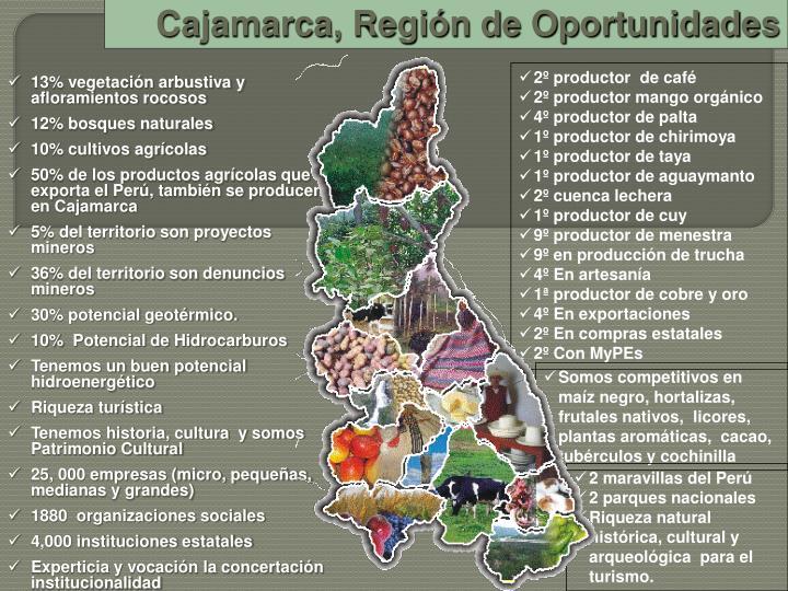 Cajamarca, Región de Oportunidades