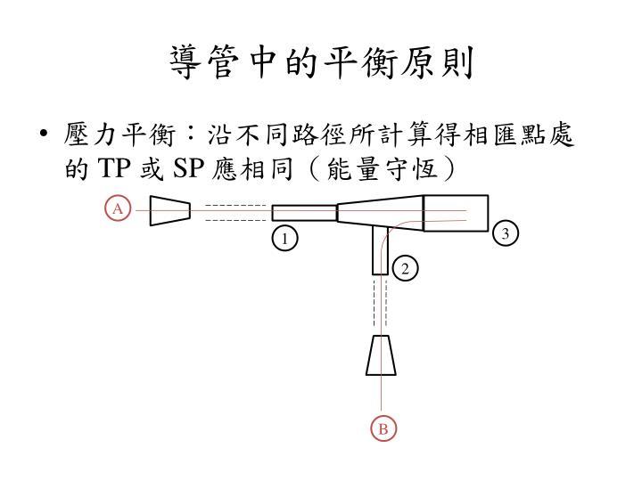 導管中的平衡原則