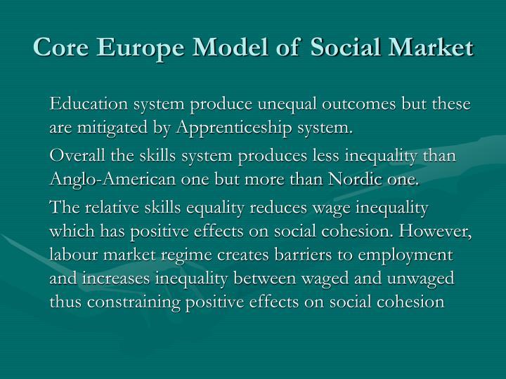 Core Europe Model of Social Market