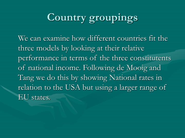Country groupings