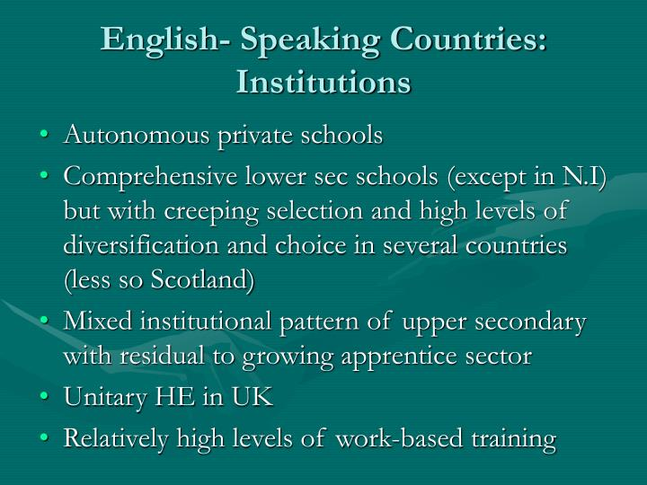 English- Speaking Countries: Institutions