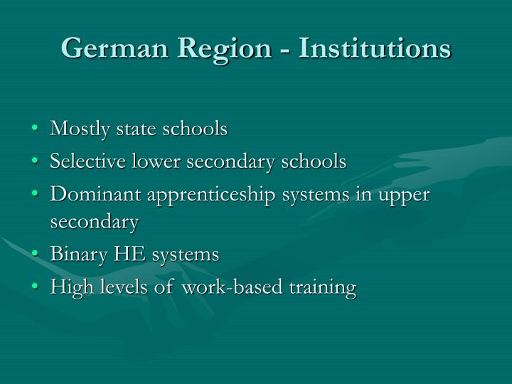 German Region - Institutions