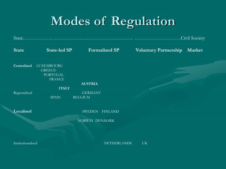Modes of Regulation
