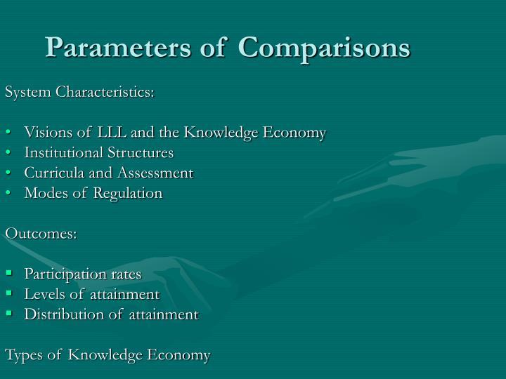Parameters of Comparisons