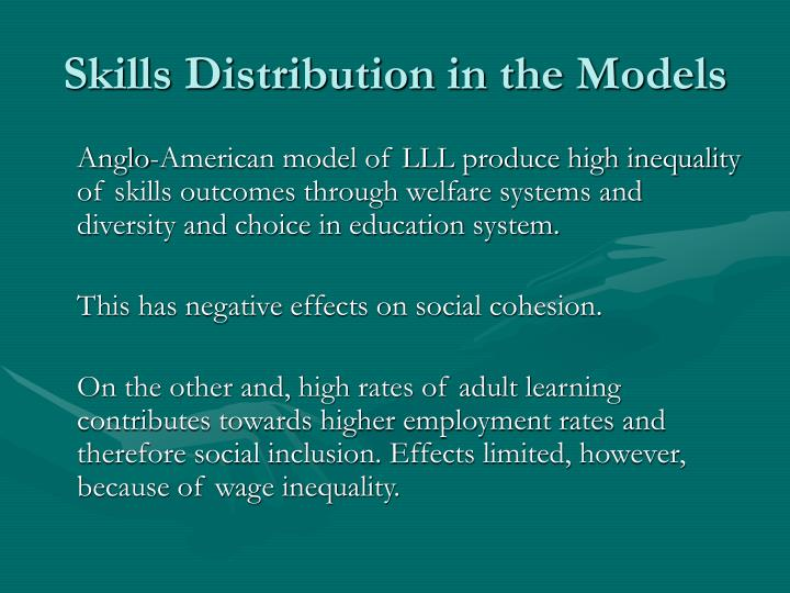 Skills Distribution in the Models