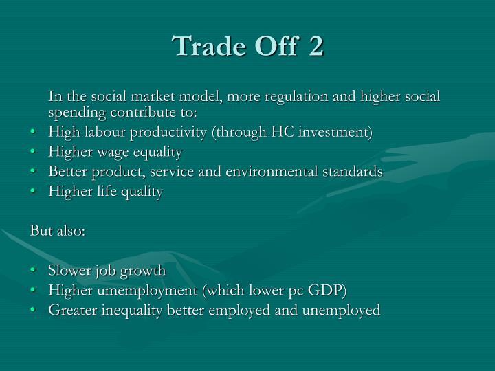 Trade Off 2