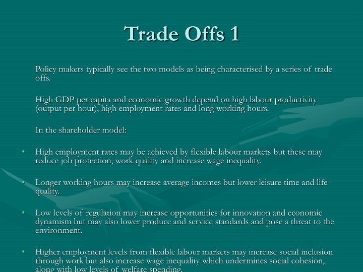 Trade Offs 1