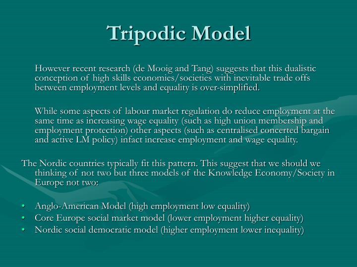 Tripodic Model