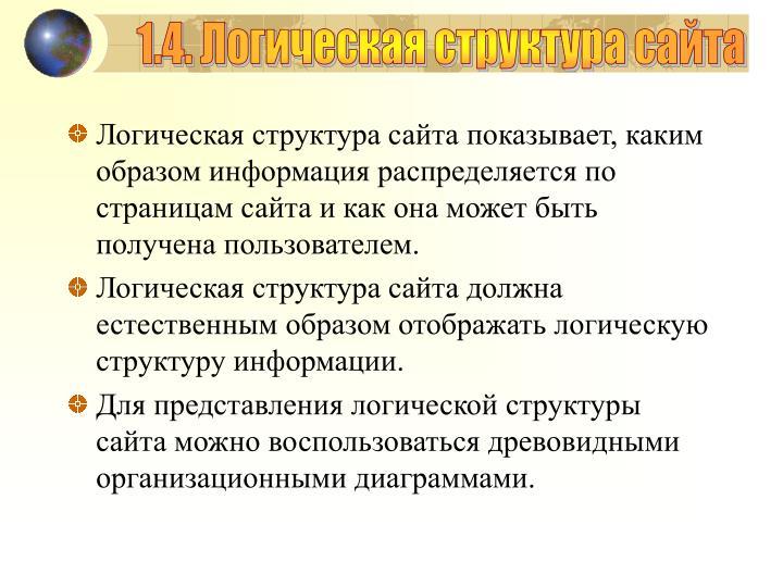 1.4. Логическая структура сайта