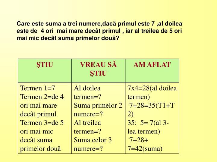 Care este suma a trei numere,dacă primul este 7 ,al doilea este de  4 ori  mai mare decât primul , iar al treilea de 5 ori mai mic decât suma primelor două?