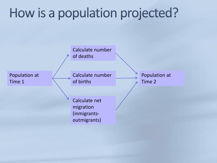 How is a population projected?