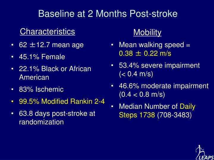 Baseline at 2 Months Post-stroke