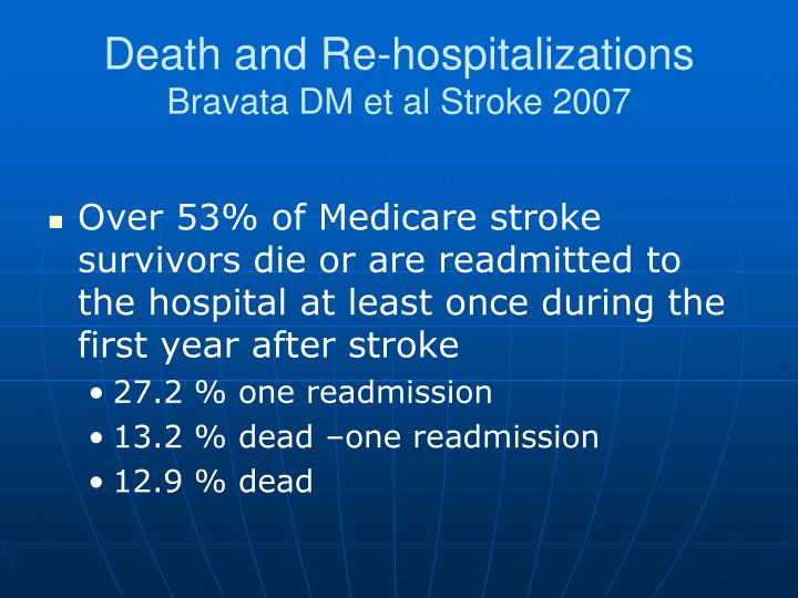 Death and Re-hospitalizations