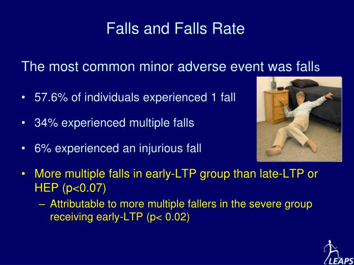 Falls and Falls Rate