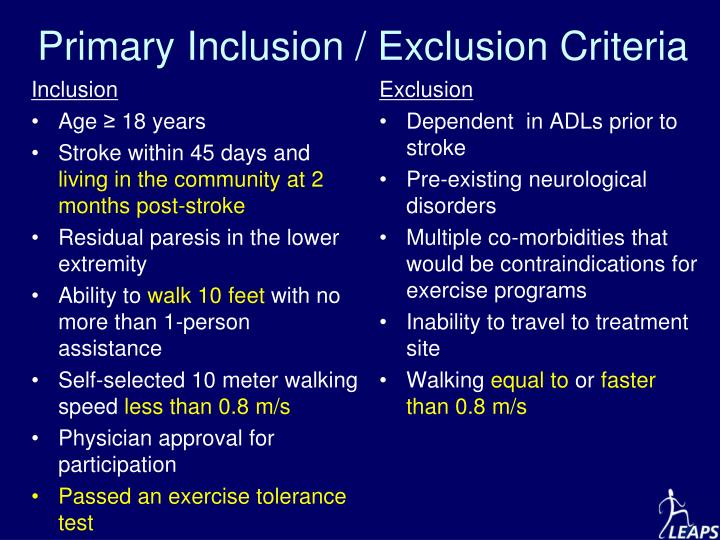 Primary Inclusion / Exclusion Criteria