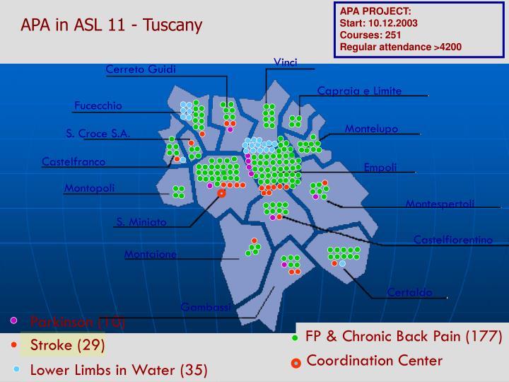 APA in ASL 11 - Tuscany