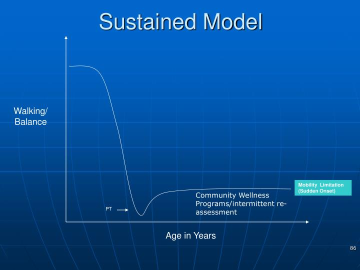 Sustained Model