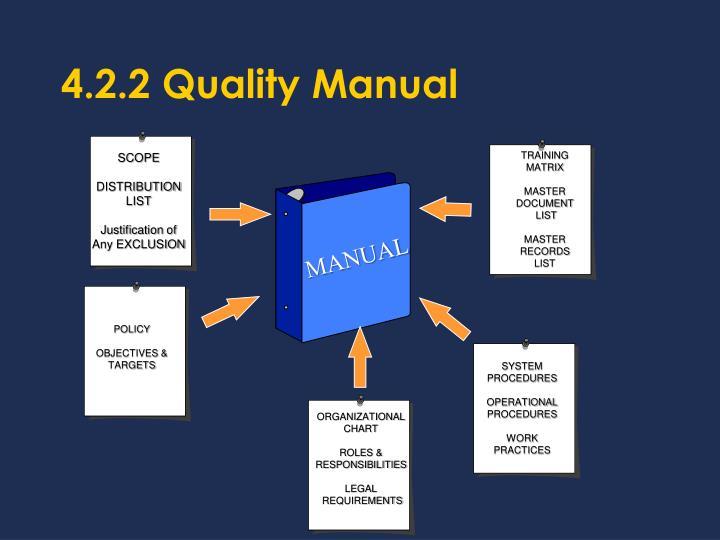 4.2.2 Quality Manual