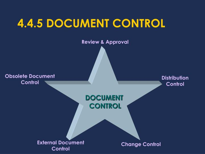 4.4.5 DOCUMENT CONTROL