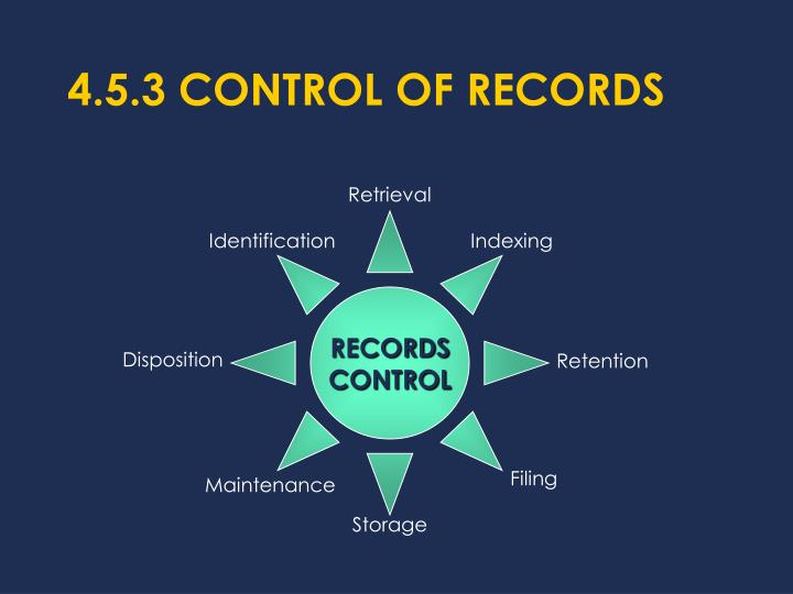 4.5.3 CONTROL OF RECORDS