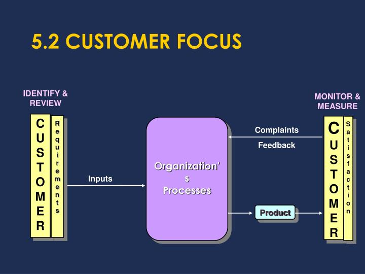 5.2 CUSTOMER FOCUS