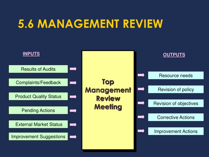 5.6 MANAGEMENT REVIEW