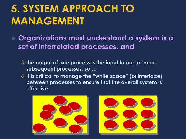 5. SYSTEM APPROACH TO MANAGEMENT