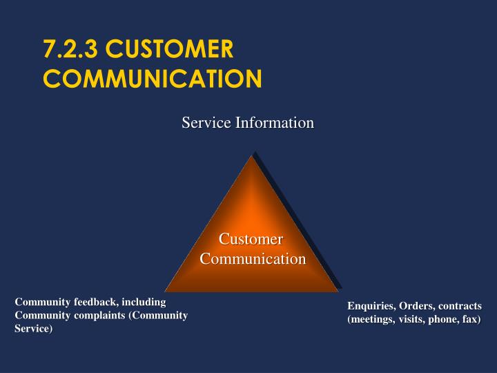7.2.3 CUSTOMER COMMUNICATION