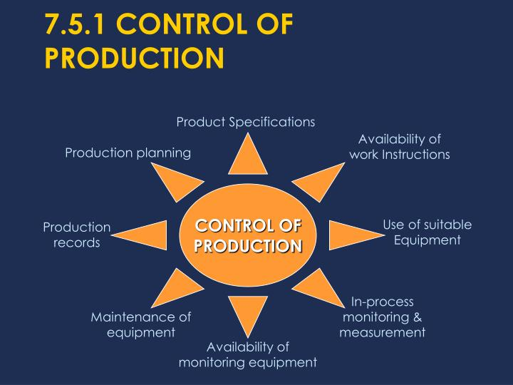 7.5.1 CONTROL OF PRODUCTION