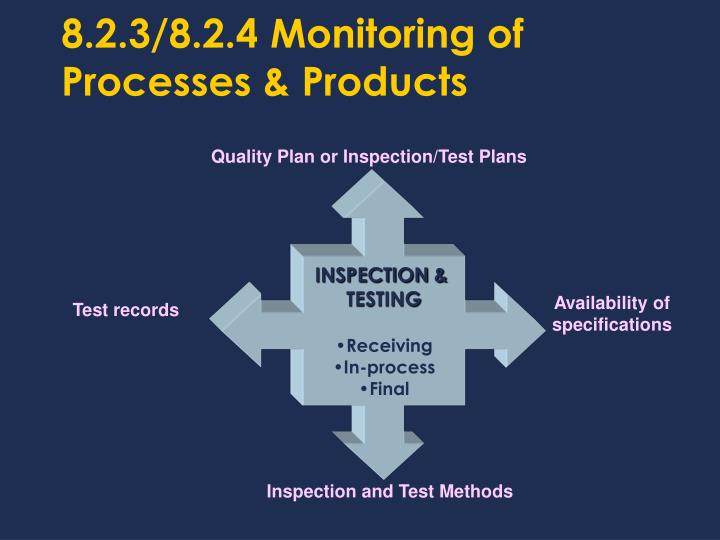 8.2.3/8.2.4 Monitoring of Processes & Products