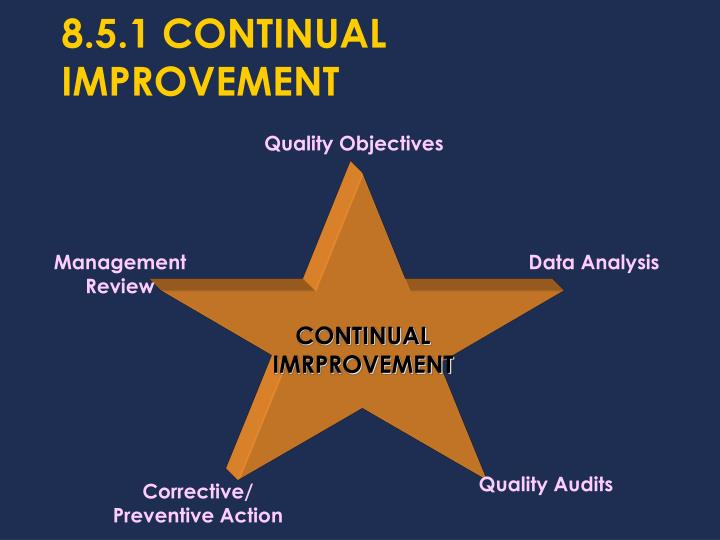 8.5.1 CONTINUAL IMPROVEMENT