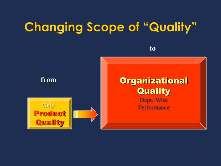 "Changing Scope of ""Quality"""