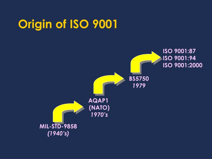 Origin of ISO 9001