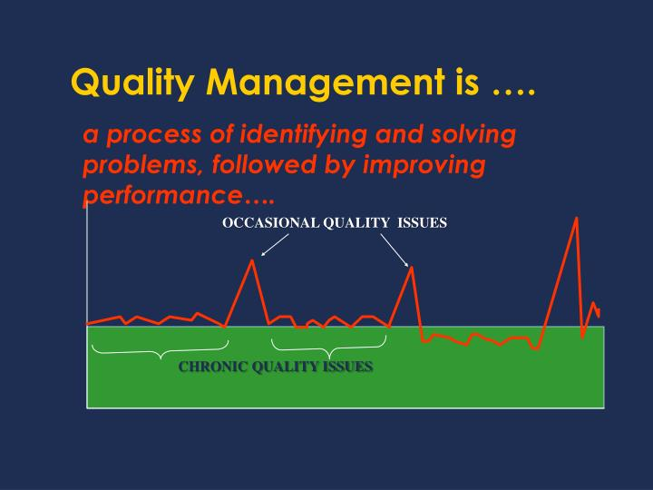 Quality Management is ….