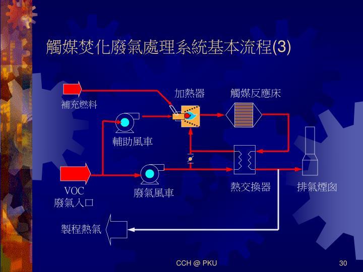 觸媒焚化廢氣處理系統基本流程(3)