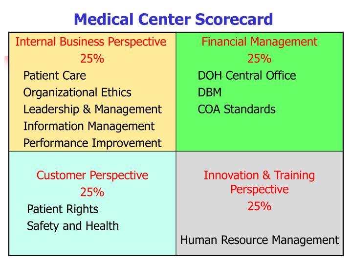 Medical Center Scorecard