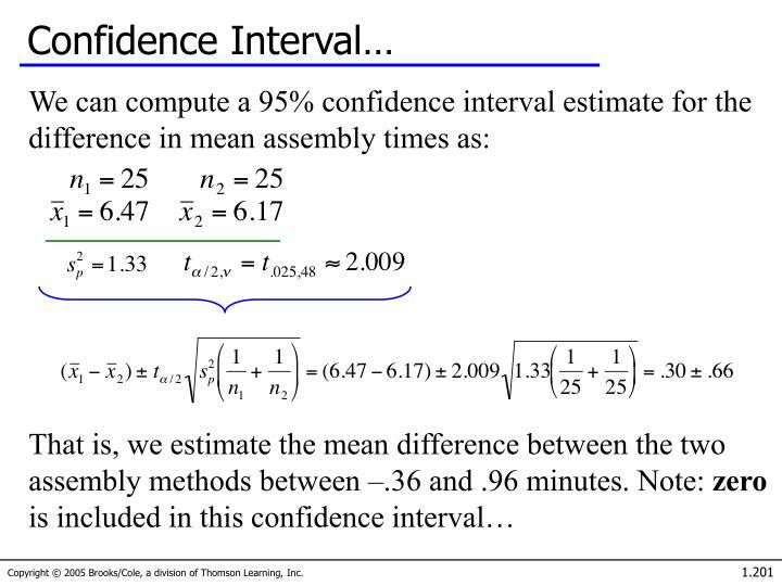Confidence Interval…