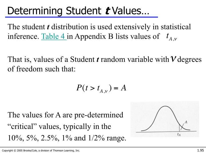 Determining Student