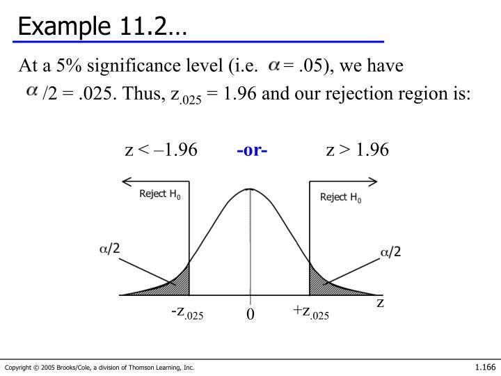 Example 11.2…