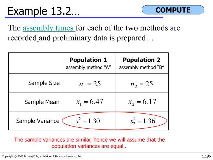 Example 13.2…