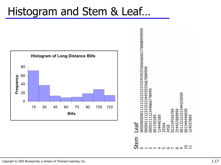 Histogram and Stem & Leaf…