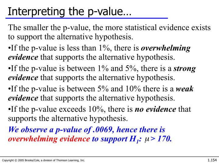 Interpreting the p-value…