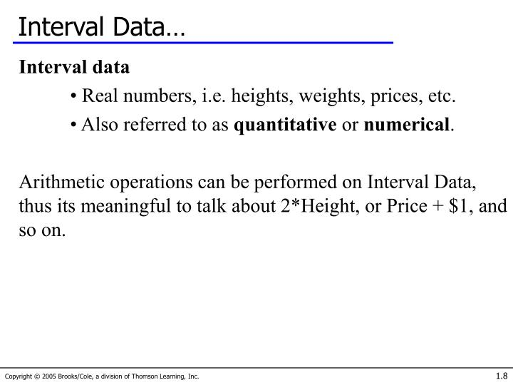 Interval Data…