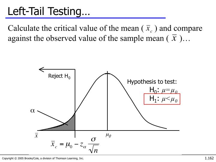 Left-Tail Testing…