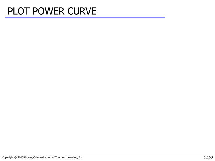 PLOT POWER CURVE