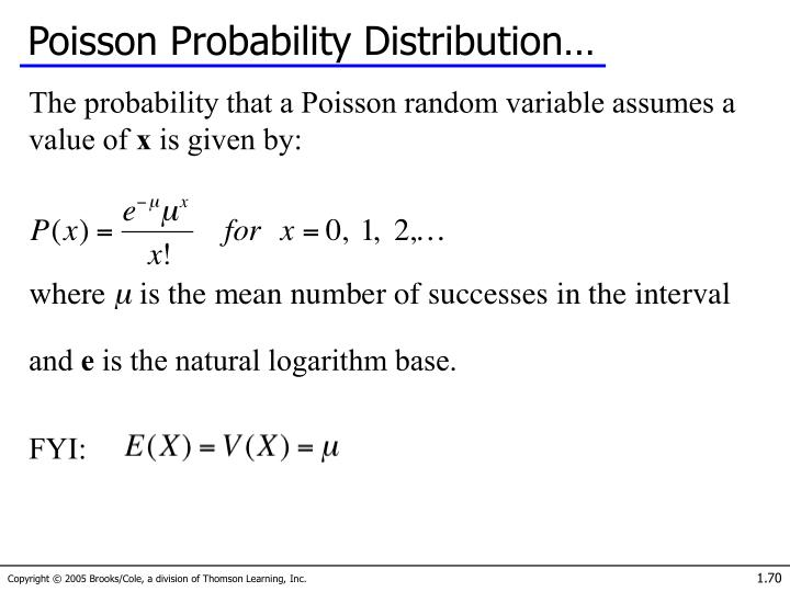 Poisson Probability Distribution…