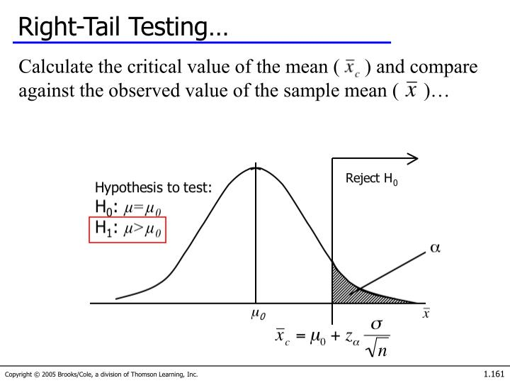Right-Tail Testing…