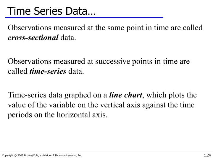 Time Series Data…